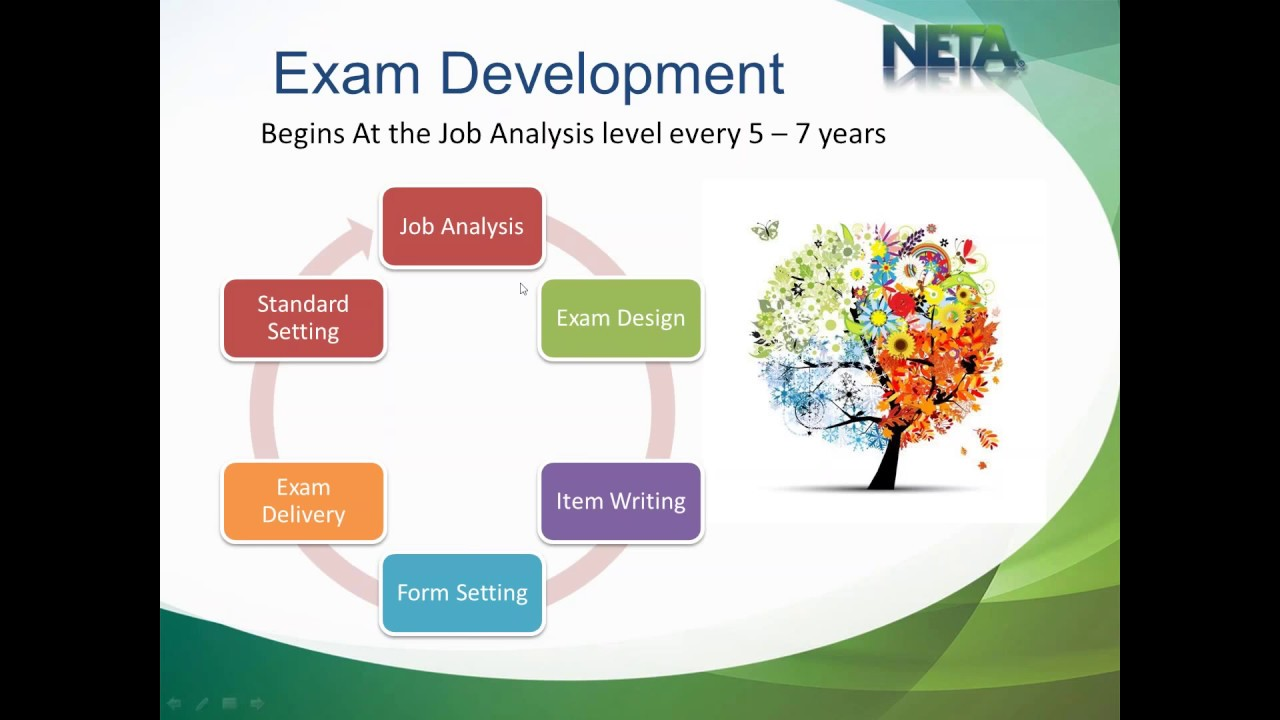 2017 03 28 15 59 Neta Certification Exams Preparation And Resources