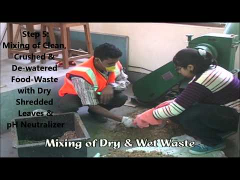 De-centralized Solid-Waste Management & Composting at Miranda House, Delhi University