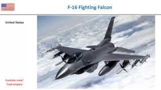 eurofighter-typhoon-vs-f-16-fighting-falcon-plane-all-specs-comparison