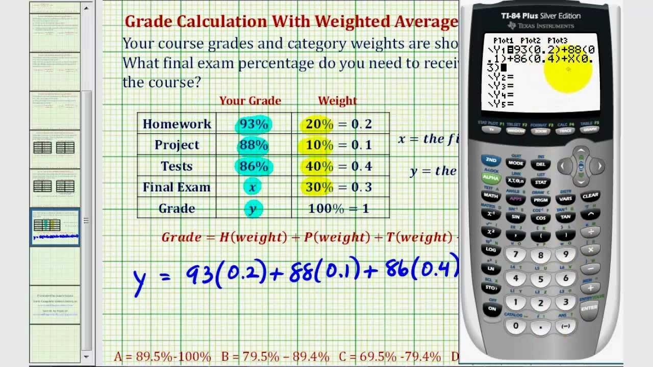 Ex: Determine How A Final Exam Score Affect A Course Grade Using The Ti84  (weighted Averages)