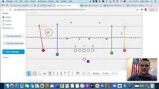 Packers' Joe Barry Defense Part 3