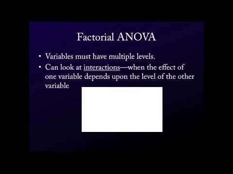 Intro. to Statistics for the Social Sciences - On Factorial AnoVa