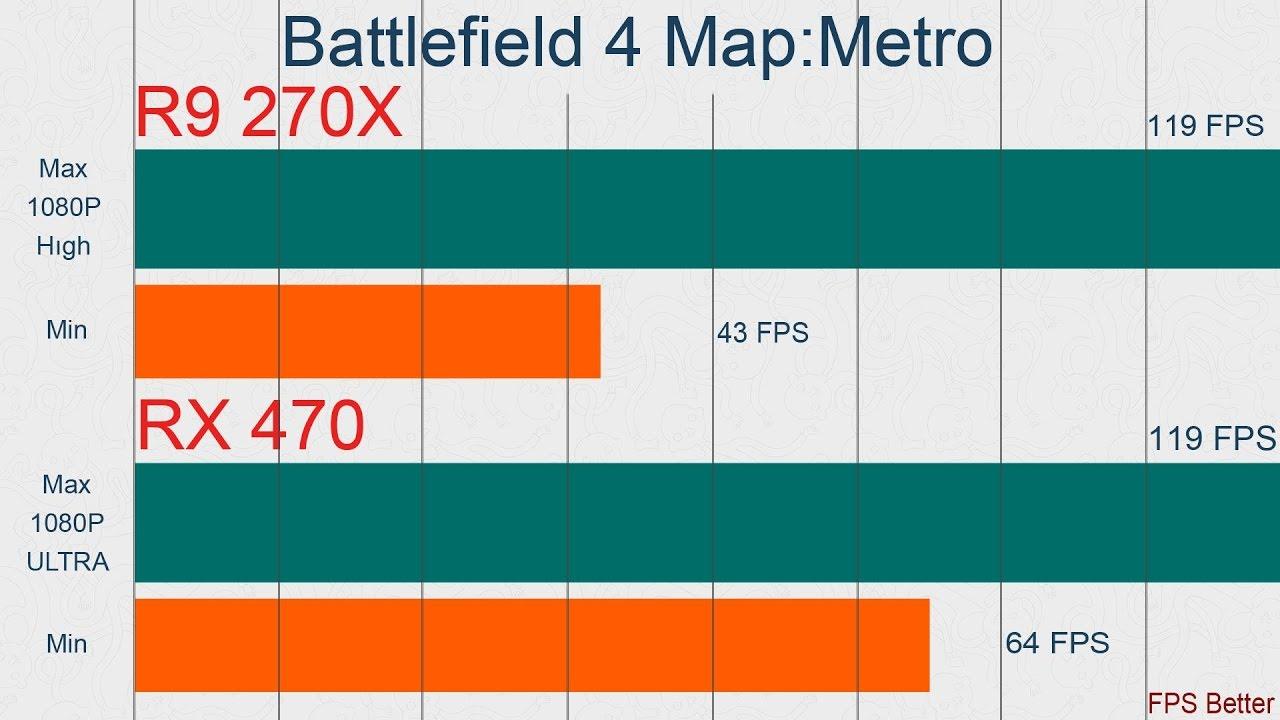 R9 270x vs rx 470