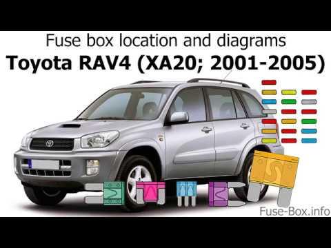 Fuse box location and diagrams Toyota RAV4 (XA20; 2001-2005) - YouTube