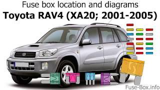fuse box location and diagrams: toyota rav4 (xa20; 2001-2005) - youtube  youtube