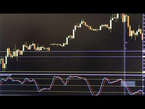 Buy sell forex secret indicator