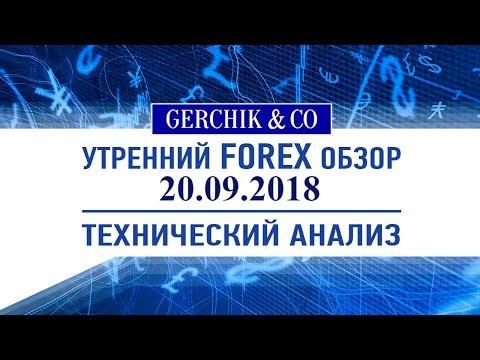 ⚡ Технический анализ основных валют 20.09.2018 | Утренний обзор Форекс с Gerchik & Co.
