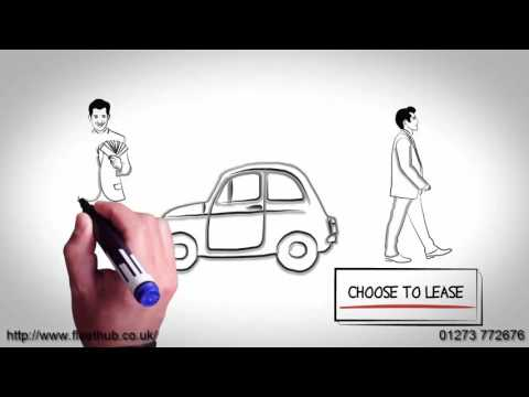 How Leasing Works