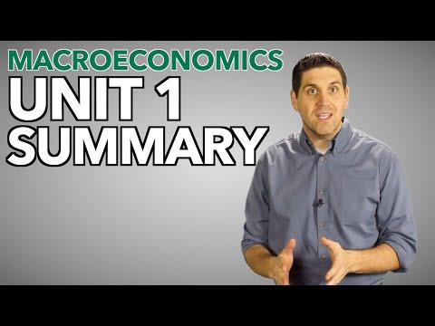 Macro Unit 1 Summary- Basic Economic Concepts (Revised 2020)