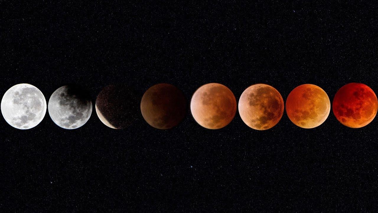 罗斯科斯莫斯(Roscosmos)命名了两个月球和一个日食的日期。