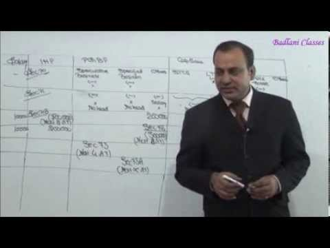 Income Tax - AY 14-15 - Set off & Carry Forward of Losses -