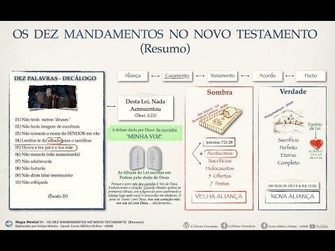 OS DEZ MANDAMENTOS NO NT - (Resumo)