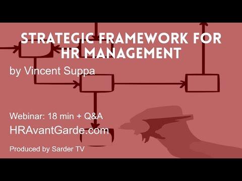 An Executive Perspective on HR: Strategic Framework in HR Management
