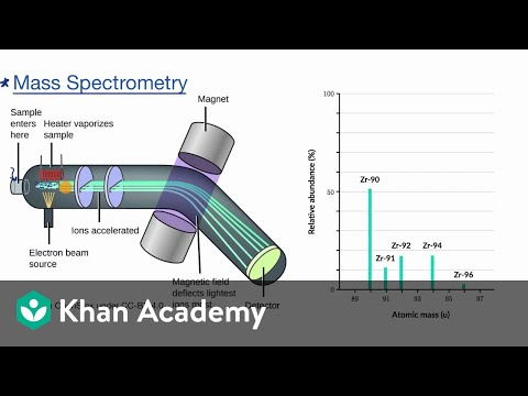 Mass Spectrometry | Atomic Structure And Properties | AP Chemistry | Khan Academy