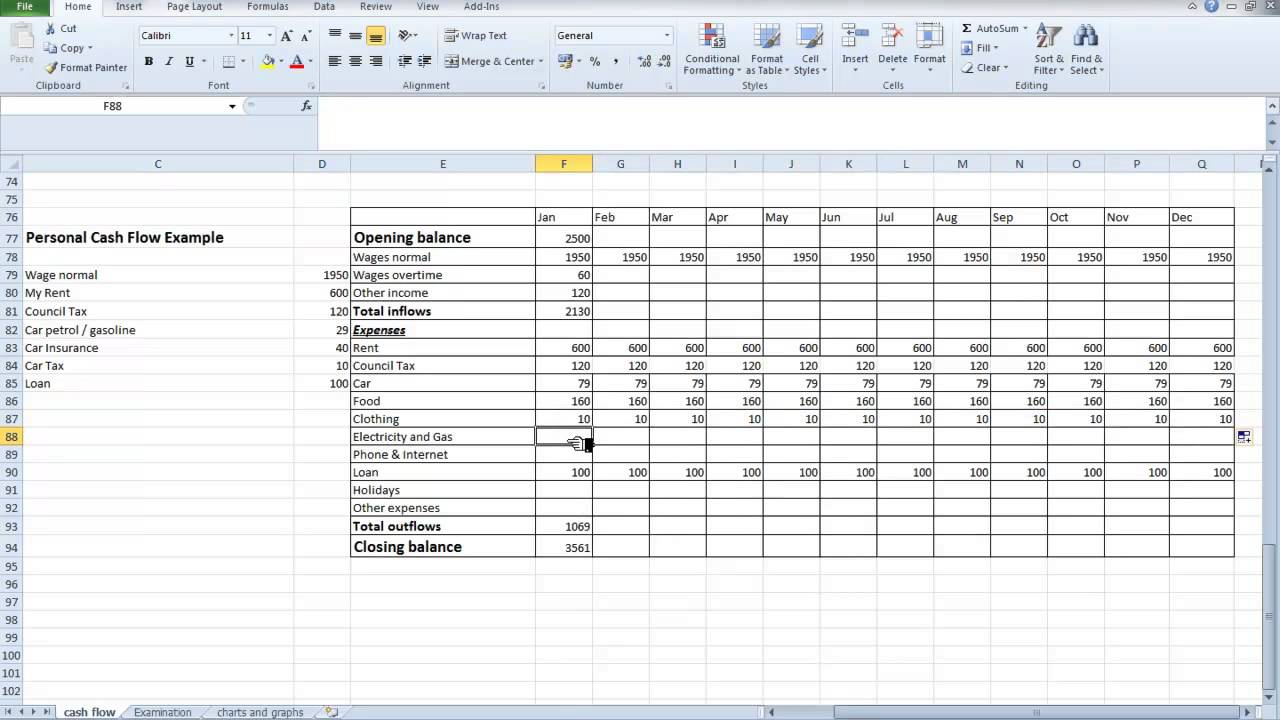cash flow table template