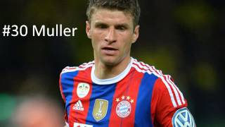 top 50 soccer players in the world 2015