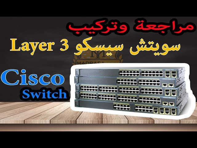 Network + & CCNA | Course