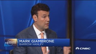 Mark Giambrone discusses market trends