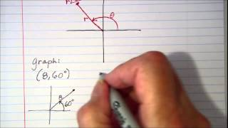 Introduction to Polar Coordinates