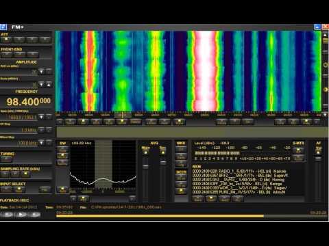 FM DX sporadic E in Holland: Estland 98.4 MHz Sky Radio Tallinn TV tower 3kW