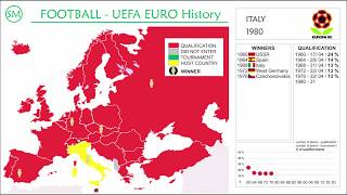 UEFA EURO History - qualification and winners