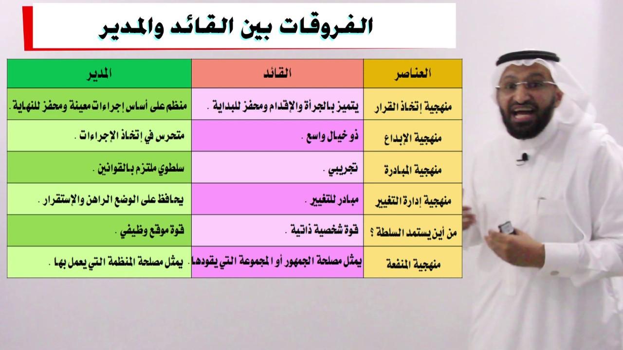 د محمد العامري يتحدث عن الفرق ما بين القائد و المدير Youtube
