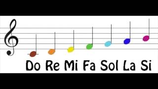 Solresol- a musical, easy-to-learn ConLang