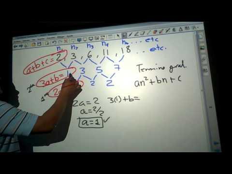 Sucesiones numéricas (termino gral. an2+bn+c)