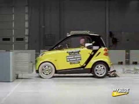 Crash Test 2008 Smart Car Fortwo