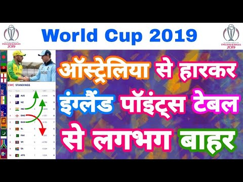 World Cup 2019 - Points Table Prediction After Australia beat England | MY Cricket Production