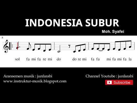 Nada Indonesia Subur - Not Balok Melodi Pianika - Doremi Solmisasi
