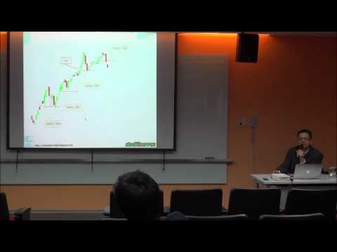 1 Day Technical Analysis 19/22