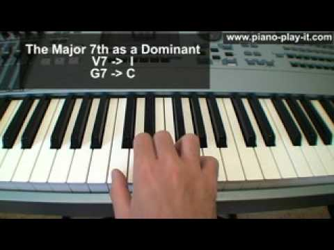 Piano Theory 7th Chords Dominant Chords Youtube