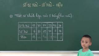 Toán lớp 2: Số bị trừ - Số trừ - Hiệu
