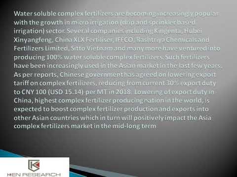 Spending Water Soluble Fertilizer