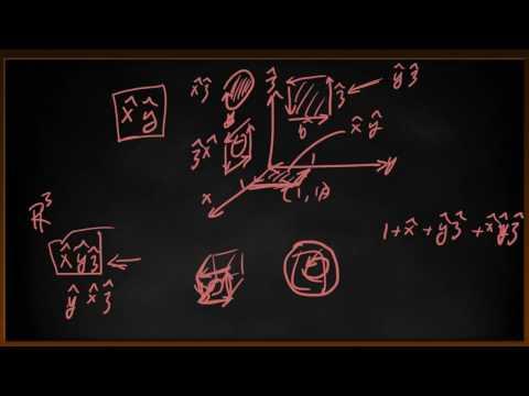 Introduction to Geometric (Clifford) Algebra.