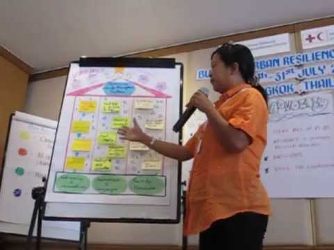 Creating a Sustainable Waste Management System in Vietnam and Myanmar
