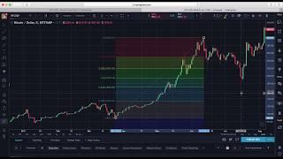 Basic understanding of Fibonacci Retracement and how to plot against Bitcoin