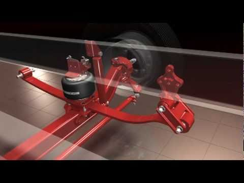 AIRTEK® - Integrated Front Air Suspension & Steer Axle ...