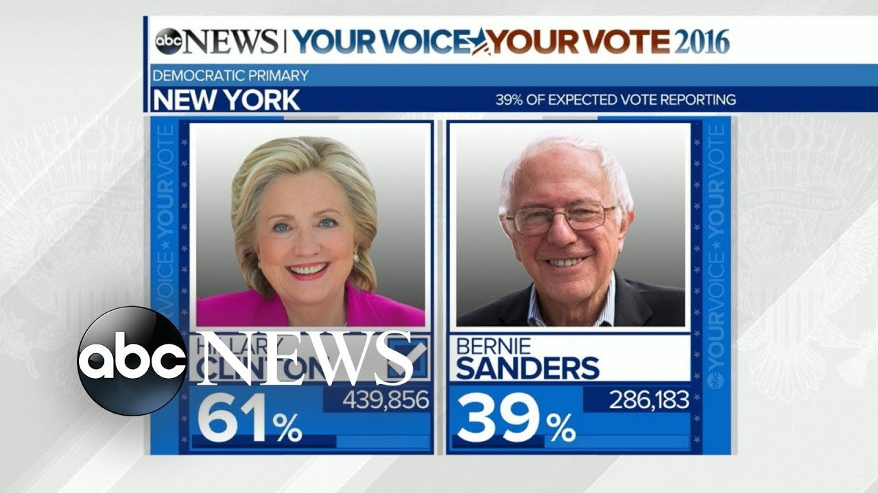 Hillary Clinton Wins New York Democratic Primary
