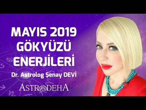 Mayıs 2019 Gökyüzü Enerjileri - Dr. Astrolog Şenay Devi - Astrodeha
