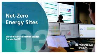 Forschung erklärt: Net-Zero Energy Sites – Nachhaltige Gestaltung von Rechenzentren
