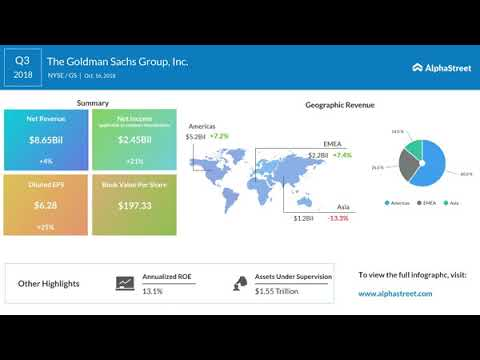 Goldman Sachs (NYSE: GS) Q3 2018 Earnings Call
