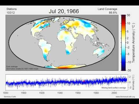 Daily Average Temperature Anomaly 1880-2013
