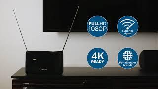 HD Flat Panel Amplified Antenna Overview SDV8311B/27