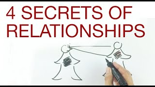 4 SECRETS OF RELATIONSHIPS explained by Hans Wilhelm