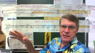 Dr. Kent Hovind - WOE Class 3: World Kingdoms and Great Beasts