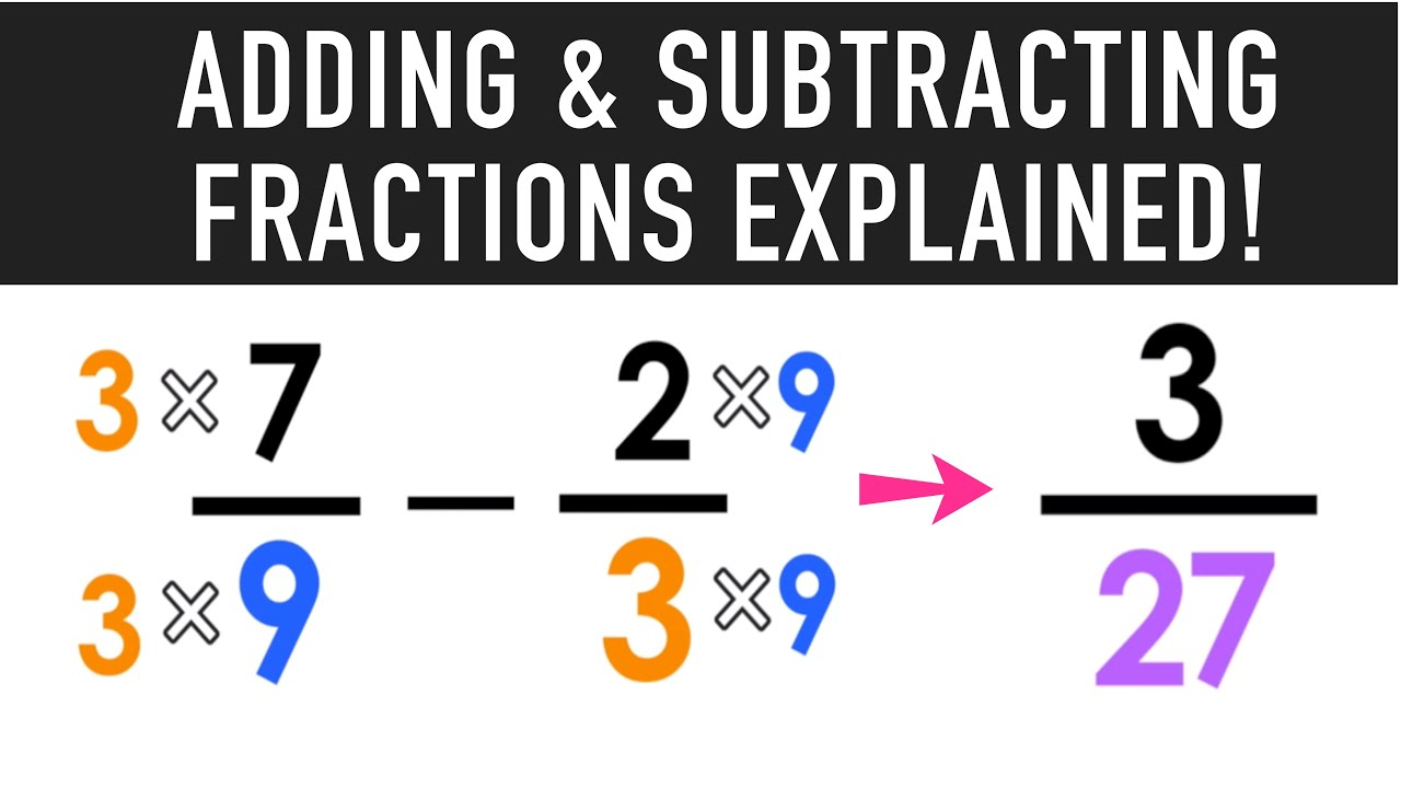 hight resolution of Adding and Subtracting Fractions with Unlike Denominators in 3-Steps —  Mashup Math