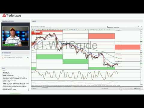 Forex Trading Strategy Webinar Video For Today: (LIVE Monday June 11, 2017)