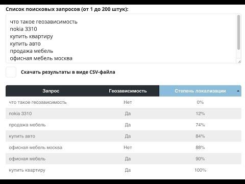 Определение геозависимости и степени локализации поисковых запросов в Яндексе